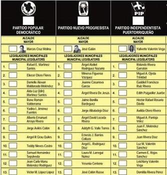 Papeleta Electoral Municipal de Vega Baja